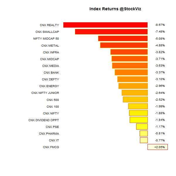 index performance.2014-09-19.2014-09-26