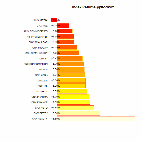 index performance.2014-12-31.2015-01-30