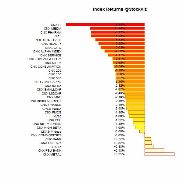 index performance.2015-03-31.2015-04-30