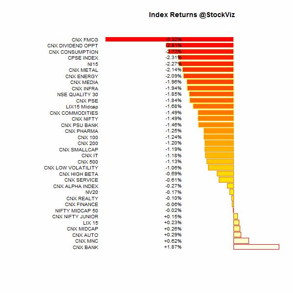 index performance.2015-04-24.2015-04-30