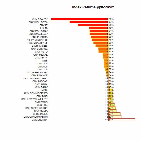 index.performance.2015-03-31.2015-06-30