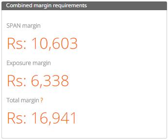 Forex margin requirements