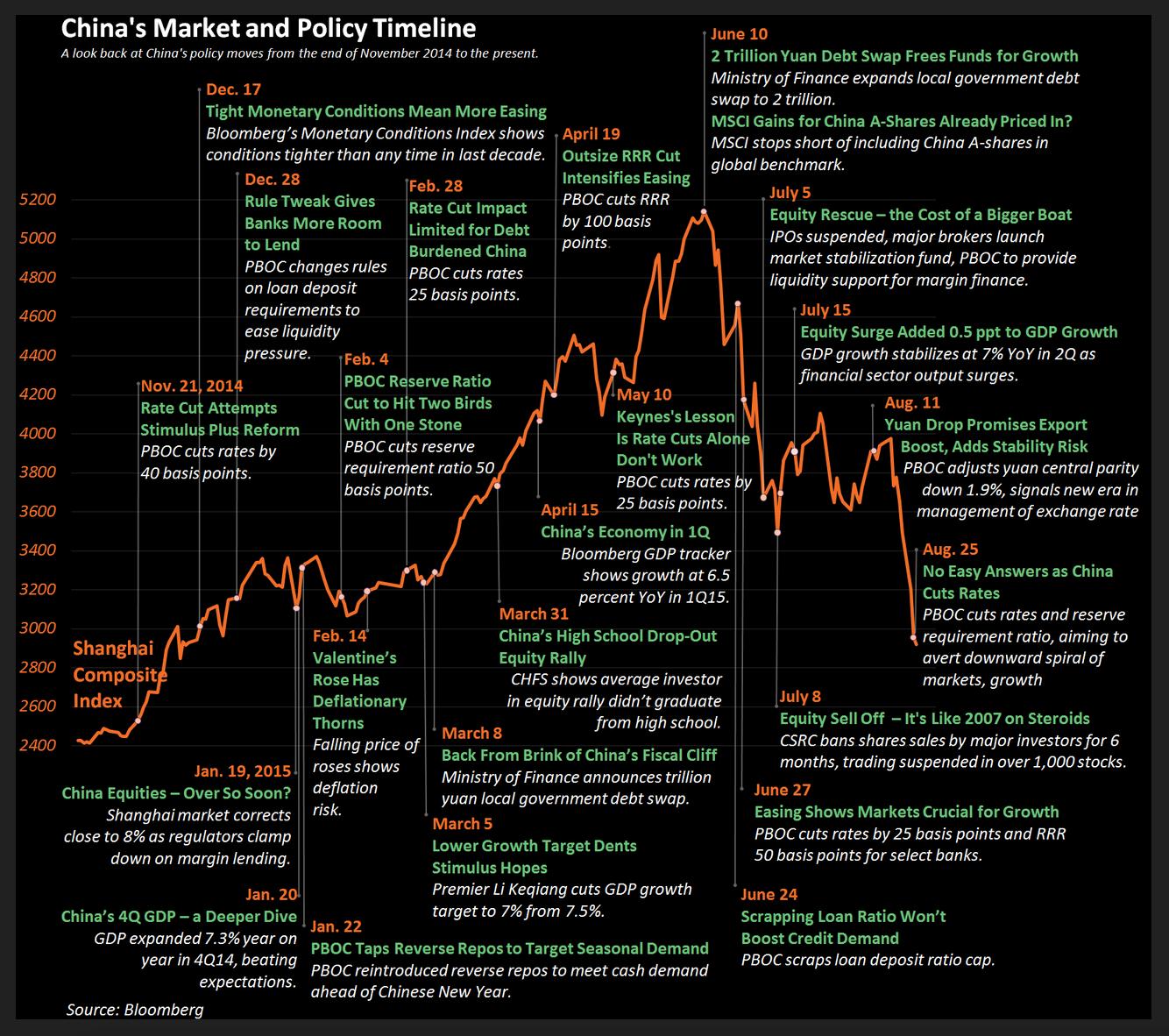 china-market