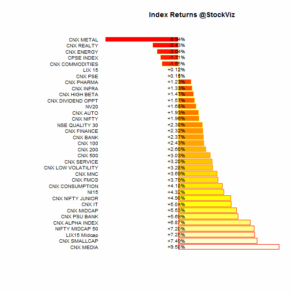 index.performance.2015-06-30.2015-07-31