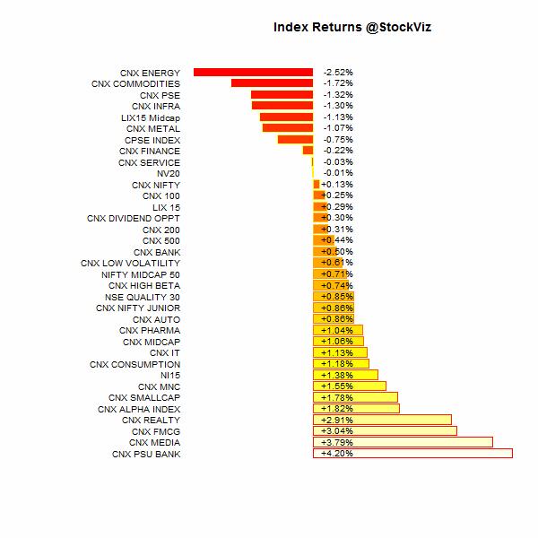index.performance.2015-07-24.2015-07-31