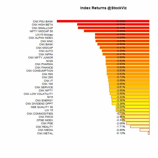 index.performance.2015-08-21.2015-08-28