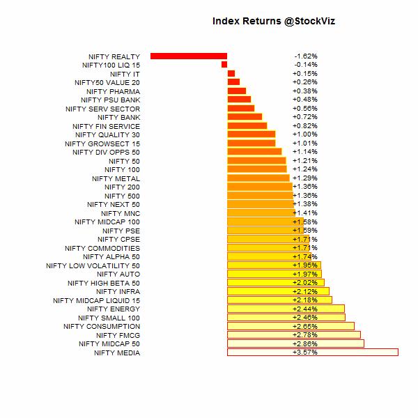 index.performance.2015-11-13.2015-11-20