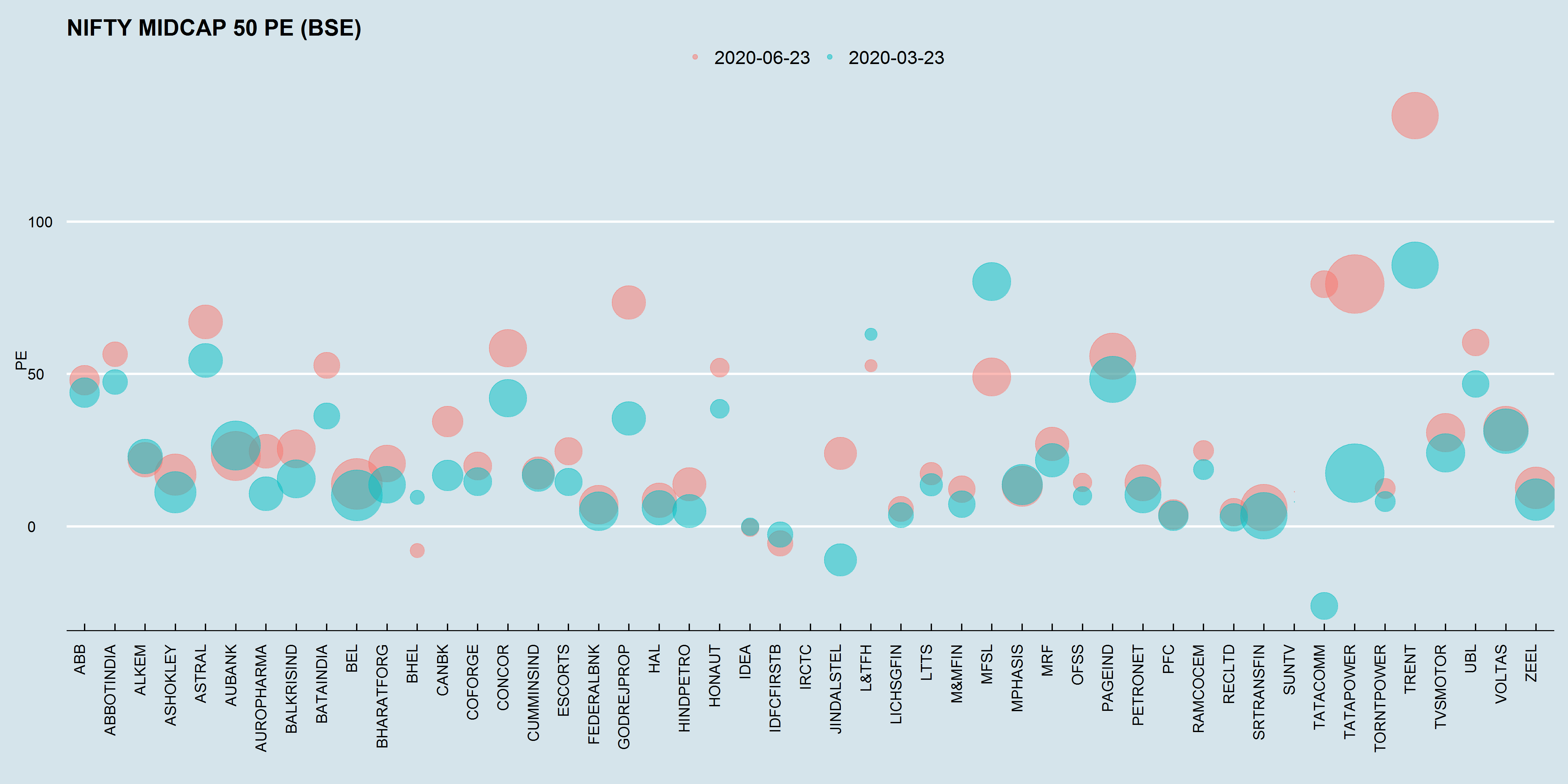 NIFTY MIDCAP 50-Constituents png chart