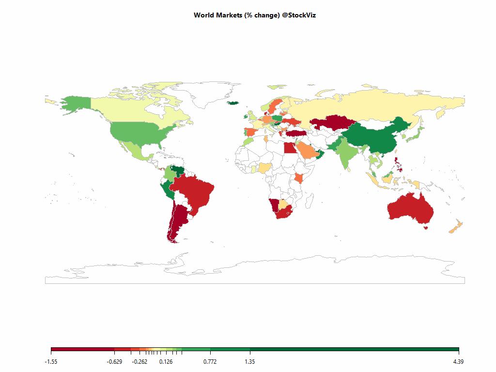 world equity market heatmap