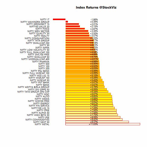 index.performance.2016-06-30.2016-07-29